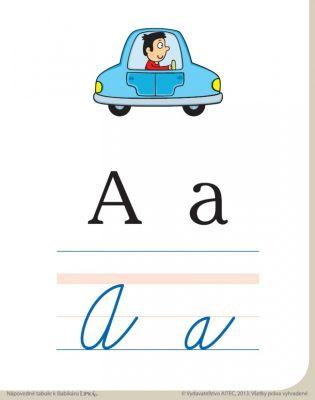 nápovedná tabuľa k písmenu a